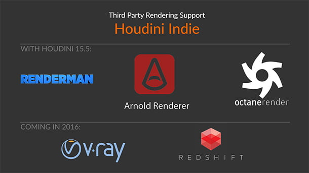 Houdini Indie 15 5 to allow third party rendering - CGPress